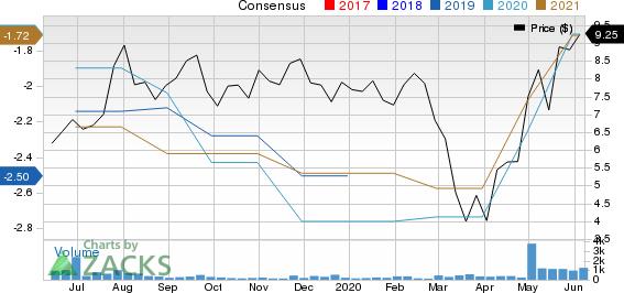 Aeglea BioTherapeutics, Inc. Price and Consensus