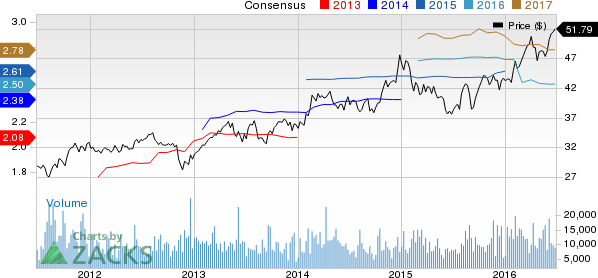 Ameren (AEE) Hits 52-Week High on Strong Investment Plans