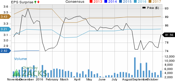 What to Expect When VeriSign (VRSN) Reports Q3 Earnings?