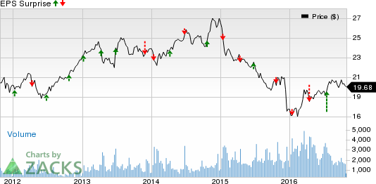 Shaw Communications (SJR) Q4 Earnings: What's in Store?
