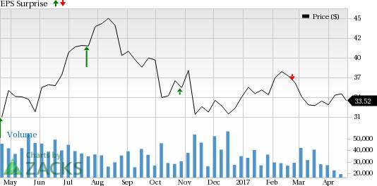 Should You Buy Newmont Mining (NEM) Ahead of Earnings?