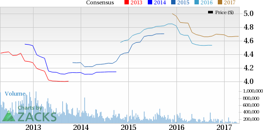 Clorox (CLX) Q3 Earnings: What's in the Cards for the Stock?