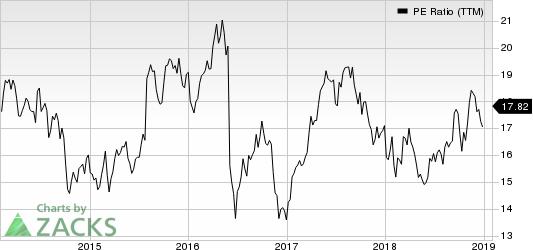 Coca-Cola European Partners PLC PE Ratio (TTM)