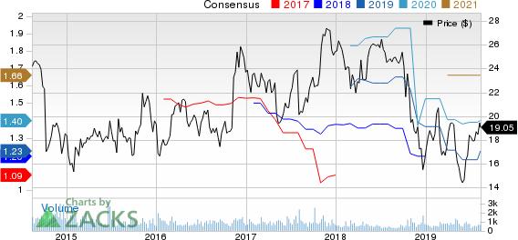 Aegion Corporation Price and Consensus