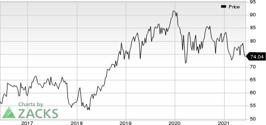 Merck & Co., Inc. Price