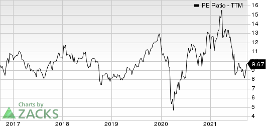 Asbury Automotive Group, Inc. PE Ratio (TTM)