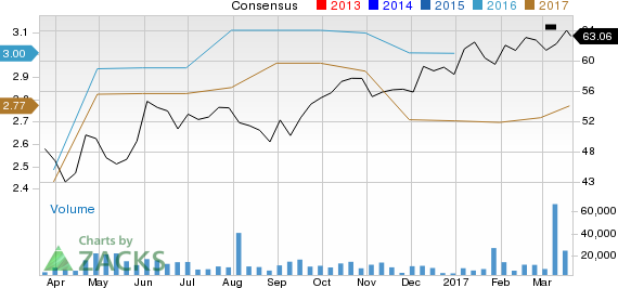 Why You Shouldn't Bet Against DISH Network (DISH) Stock