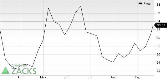 Revolution Medicines, Inc. Price