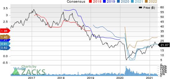 Halliburton Company Price and Consensus