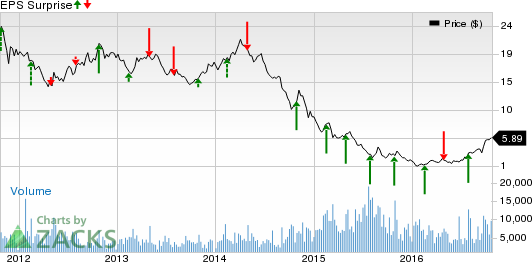 What's Ahead for Cloud Peak Energy (CLD) in Q3 Earnings?