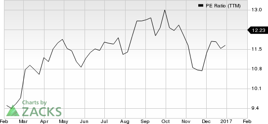 Looking for Value? Why It Might Be Time to Try Grupo Aval (AVAL)