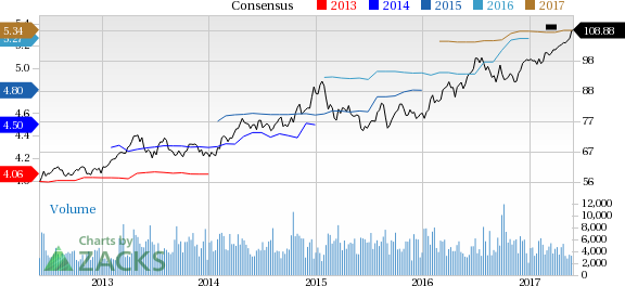 Why Is DTE Energy (DTE) Up 3.7% Since the Last Earnings Report?
