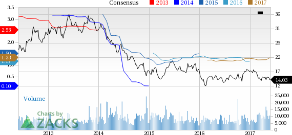 Why Is  KBR, Inc (KBR) Down 9.4% Since the Last Earnings Report?