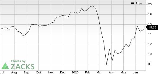 WillScot Corporation Price