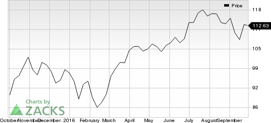 American Tower (AMT) Raised to Strong Buy on 5G Prospects
