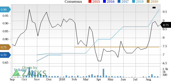 Top-Ranked Tech Stocks Trading Under $10 With Room to Run:inTEST Corporation (INTT)