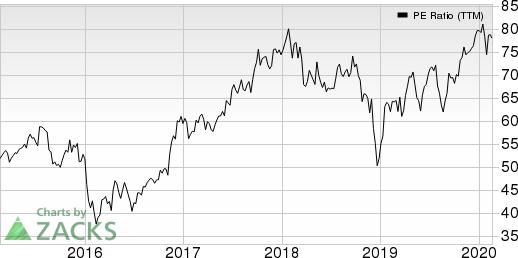 Citigroup Inc. PE Ratio (TTM)