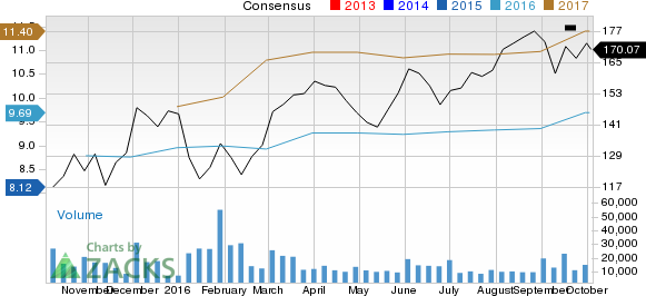 How Broadcom (AVGO) Stands Out in a Strong Industry