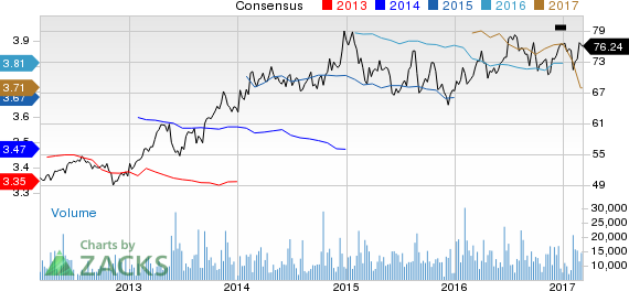 Why Is Dominion Resources (D) Up 7.7% Since the Last Earnings Report?