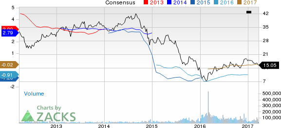 Why Is Marathon Oil (MRO) Down 3.8% Since the Last Earnings Report?