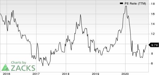 Seaspan Corporation PE Ratio (TTM)