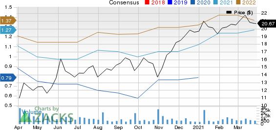 BASF SE Price and Consensus