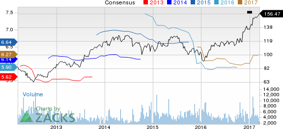 Rockwell Automation (ROK) Reaches 52-Week High of $157.30