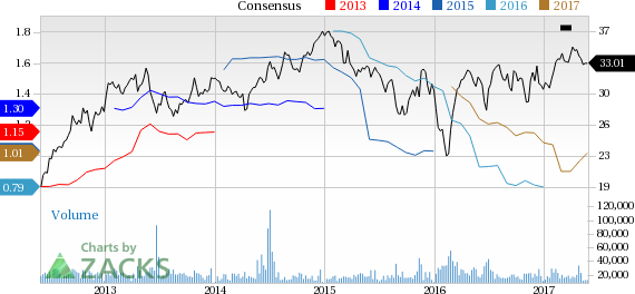 Weyerhaeuser (WY) Down 4.8% Since Earnings Report: Can It Rebound?