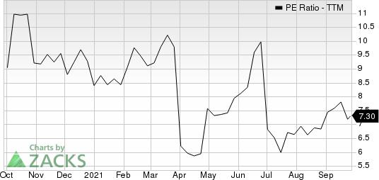 Pangaea Logistics Solutions Ltd. PE Ratio (TTM)