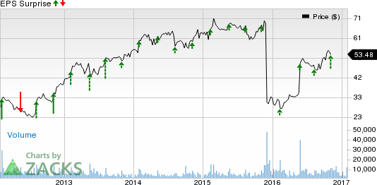 Computer Sciences (CSC) Q3 Earnings: Will it Disappoint?