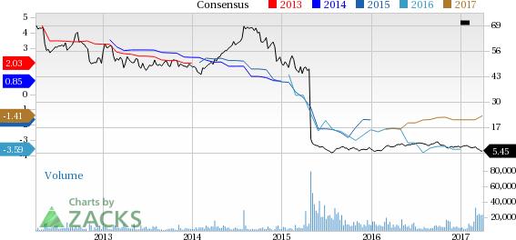 Windstream (WIN) Down 28.2% Since Earnings Report: Can It Rebound?