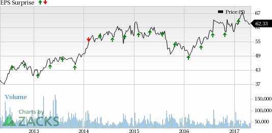Drug Stocks Q1 Earnings Slated for May 2: MRK, PFE & GILD