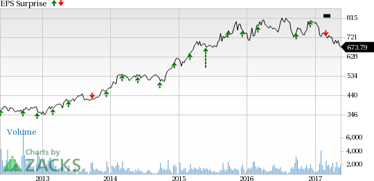AutoZone (AZO) to Report Q3 Earnings: Will it Disappoint?