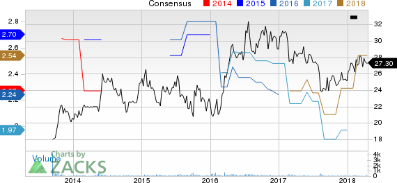 New Strong Buy Stocks for April 19th: Ciner Resources LP (CINR)