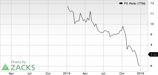 Ardagh Group S.A. PE Ratio (TTM)
