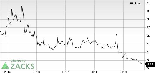 BioLineRx Ltd. Price