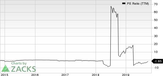 AEterna Zentaris Inc. PE Ratio (TTM)