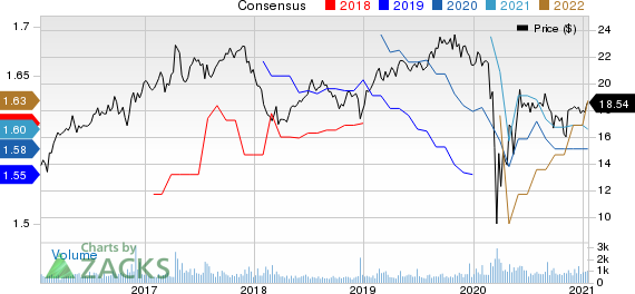 Gladstone Commercial Corporation Price and Consensus