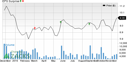 What to Expect from Nimble Storage (NMBL) in Q3 Earnings?