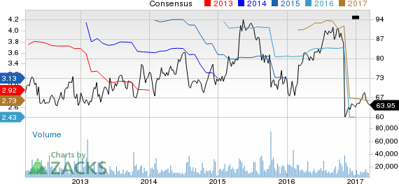 Why Is Yum! Brands (YUM) Down 4.6% Since the Last Earnings Report?