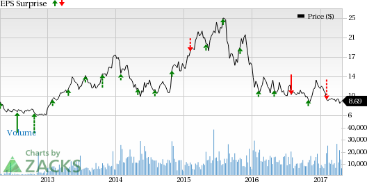 What's in the Cards for WisdomTree (WETF) in Q1 Earnings?