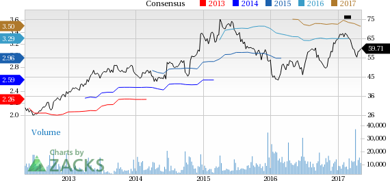 Why Is CarMax (KMX) Up 3% Since the Last Earnings Report?