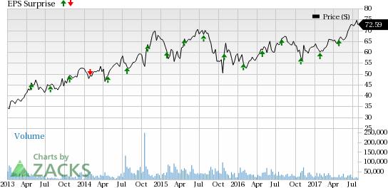 Pharma Stocks to Watch for Earnings on Jul 28: ABBV, MRK