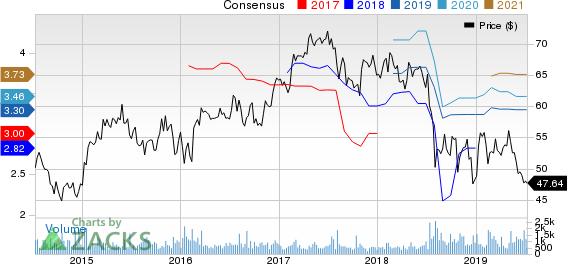 Cedar Fair, L.P. Price and Consensus