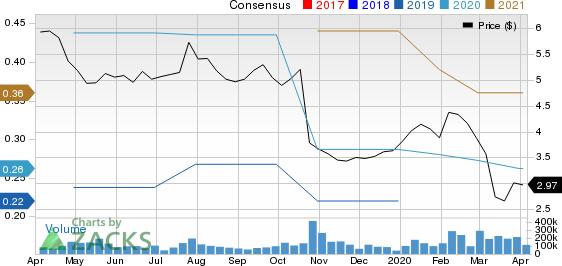 Nokia Corporation Price and Consensus