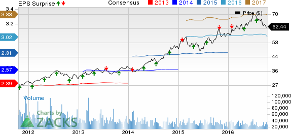 Altria (MO) Looks Sinfully Good to Hold for the Long Term