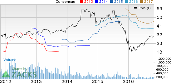 Williams (WMB) Q3 Earnings Top, Revenues Lag Estimates
