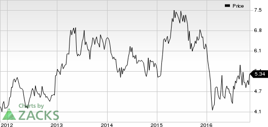 Will Negative Rates Hit Mitsubishi UFJ'S (MTU) Q2 Earnings?