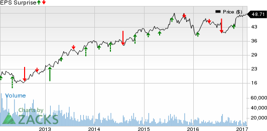 Insurance Stock Q4 Earnings Due on Feb 2: CI, HIG, MMC, VR (Revised)
