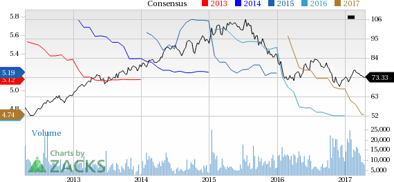Novartis (NVS) Up 7.7% Since Earnings Report: Can It Continue?